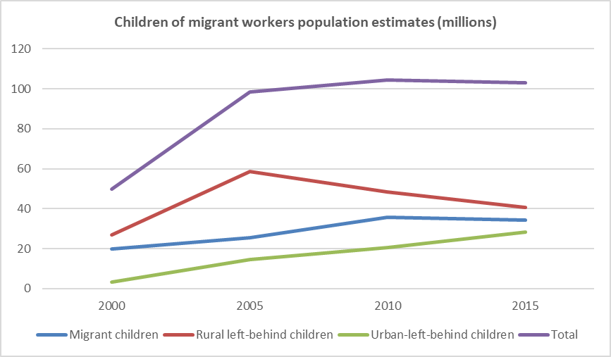Migrant workers and their children | China Labour Bulletin